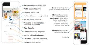 Profile scheme